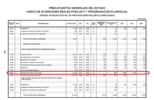 partida presupuesto mercado 2017_