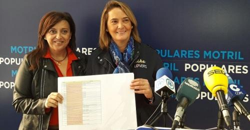 """El PP presenta enmiendas a los presupuestos de la Junta para que """"la Costa avance"""""""