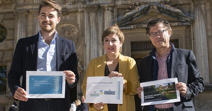 La Alhambra informa sobre su modelo de gestión y los presupuestos para 2018