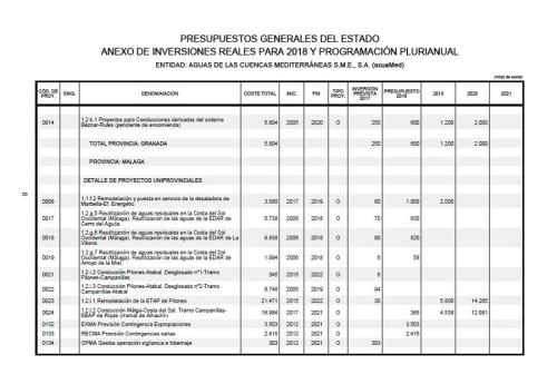 canalizaciones-rules-presupuesto-2018.jpg