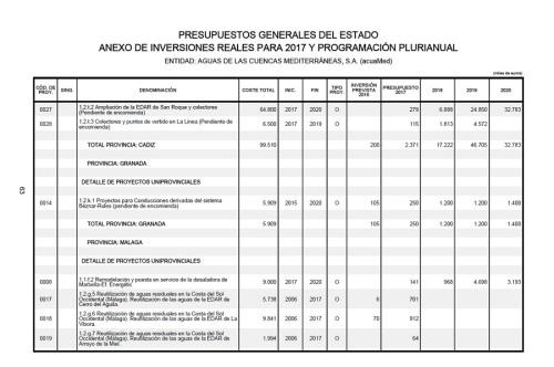 presupuestos 2017 acuamed rules