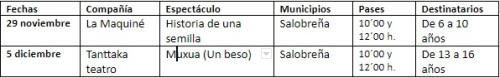 """Salobreña_ Programación """"Escenia Granada 2018"""".jpg"""